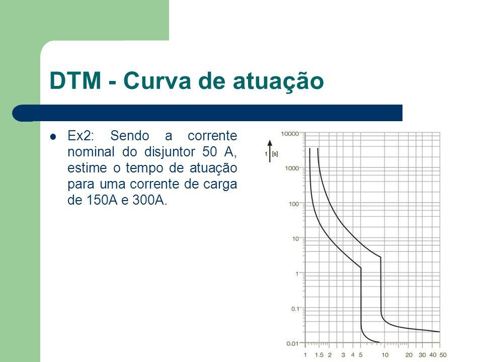 Ex2: Sendo a corrente nominal do disjuntor 50 A, estime o tempo de atuação para uma corrente de carga de 150A e 300A. DTM - Curva de atuação