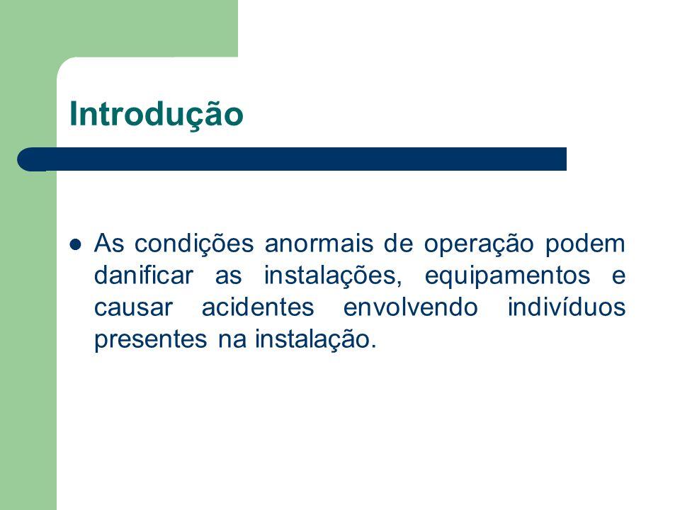 Introdução As condições anormais de operação devem ser limitadas no tempo de duração e na amplitude.