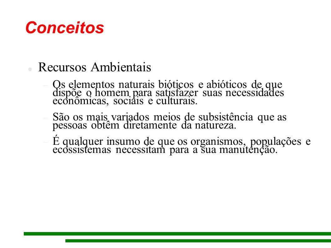 Conceitos Recursos Ambientais Os elementos naturais bióticos e abióticos de que dispõe o homem para satisfazer suas necessidades econômicas, sociais e culturais.