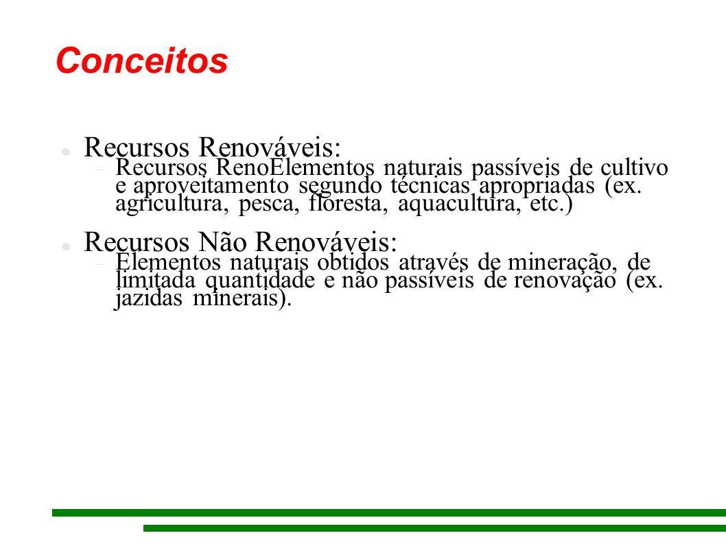 Conceitos Recursos Renováveis: Recursos RenoElementos naturais passíveis de cultivo e aproveitamento segundo técnicas apropriadas (ex.