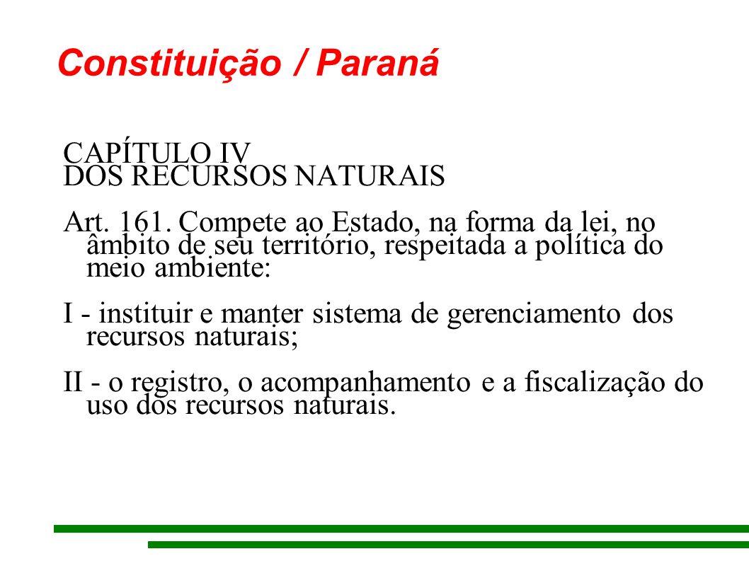 Constituição / Paraná CAPÍTULO IV DOS RECURSOS NATURAIS Art.