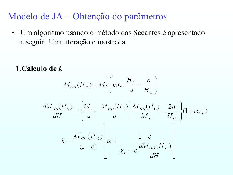 Modelo de JA – Obtenção do parâmetros Um algoritmo usando o método das Secantes é apresentado a seguir. Uma iteração é mostrada. 1.Cálculo de k
