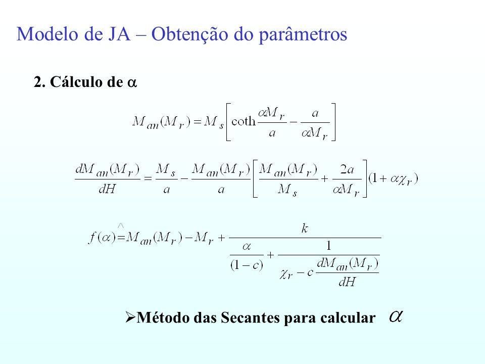 Modelo de JA – Obtenção do parâmetros 2. Cálculo de Método das Secantes para calcular