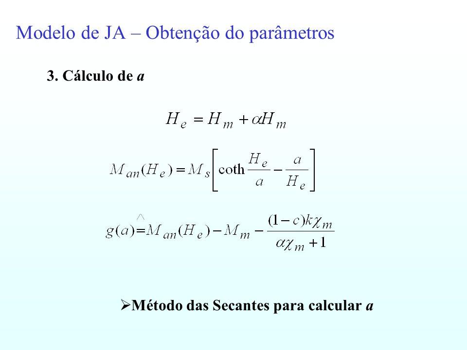 Modelo de JA – Obtenção do parâmetros 3. Cálculo de a Método das Secantes para calcular a