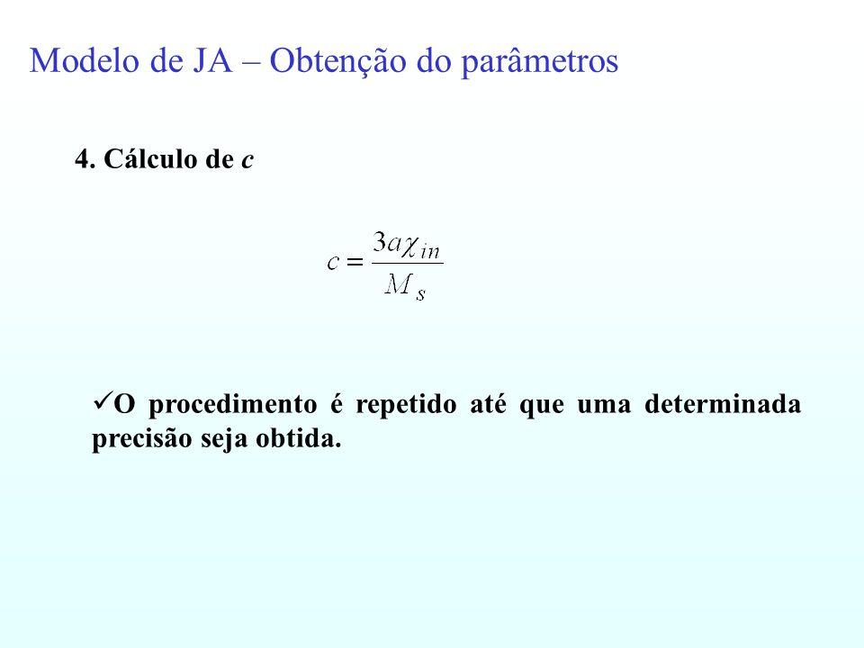 Modelo de JA – Obtenção do parâmetros 4. Cálculo de c O procedimento é repetido até que uma determinada precisão seja obtida.