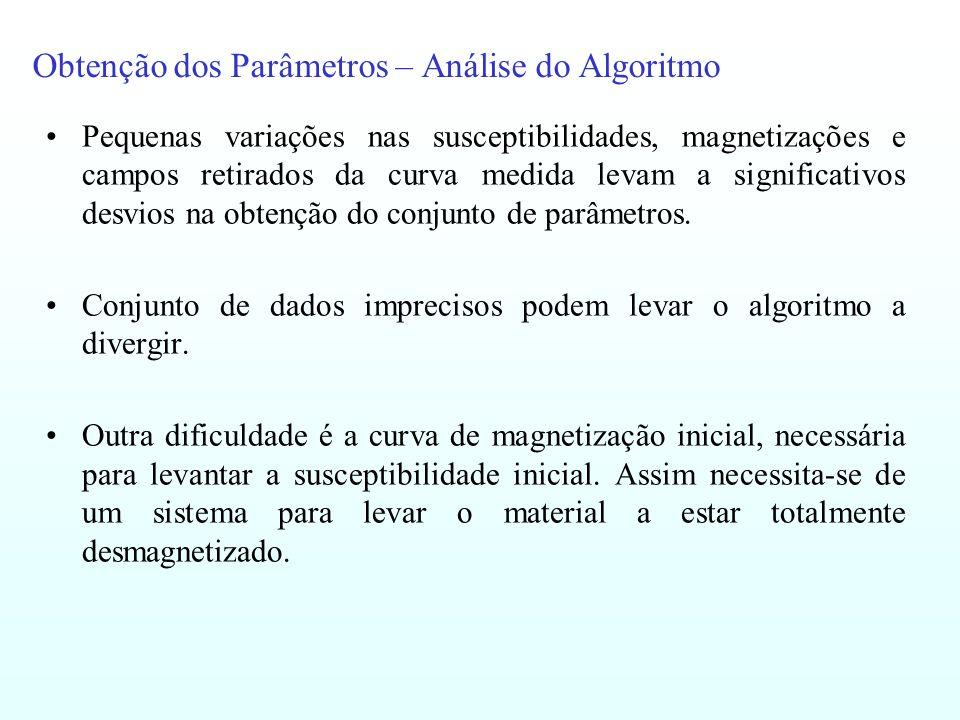 Obtenção dos Parâmetros – Análise do Algoritmo Pequenas variações nas susceptibilidades, magnetizações e campos retirados da curva medida levam a sign
