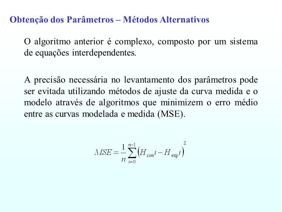 Obtenção dos Parâmetros – Métodos Alternativos O algoritmo anterior é complexo, composto por um sistema de equações interdependentes. A precisão neces