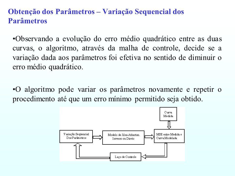 Obtenção dos Parâmetros – Variação Sequencial dos Parâmetros Observando a evolução do erro médio quadrático entre as duas curvas, o algoritmo, através