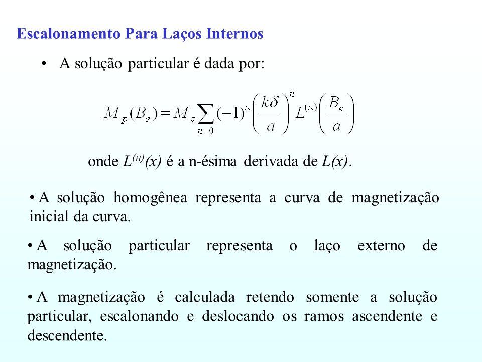 Escalonamento Para Laços Internos A solução particular é dada por: onde L (n) (x) é a n-ésima derivada de L(x). A solução homogênea representa a curva