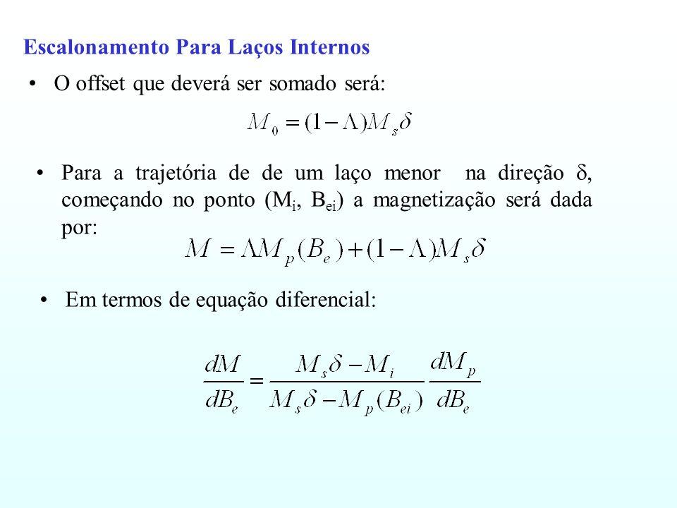 Escalonamento Para Laços Internos O offset que deverá ser somado será: Para a trajetória de de um laço menor na direção, começando no ponto (M i, B ei