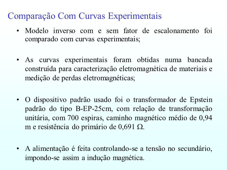 Comparação Com Curvas Experimentais Modelo inverso com e sem fator de escalonamento foi comparado com curvas experimentais; As curvas experimentais fo