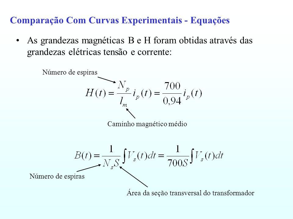 Comparação Com Curvas Experimentais - Equações As grandezas magnéticas B e H foram obtidas através das grandezas elétricas tensão e corrente: Número d