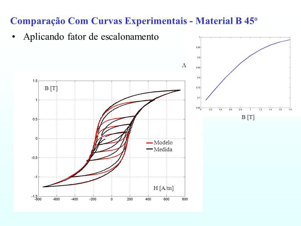 Comparação Com Curvas Experimentais - Material B 45 o Aplicando fator de escalonamento Modelo Medida H [A/m] B [T] B [T]