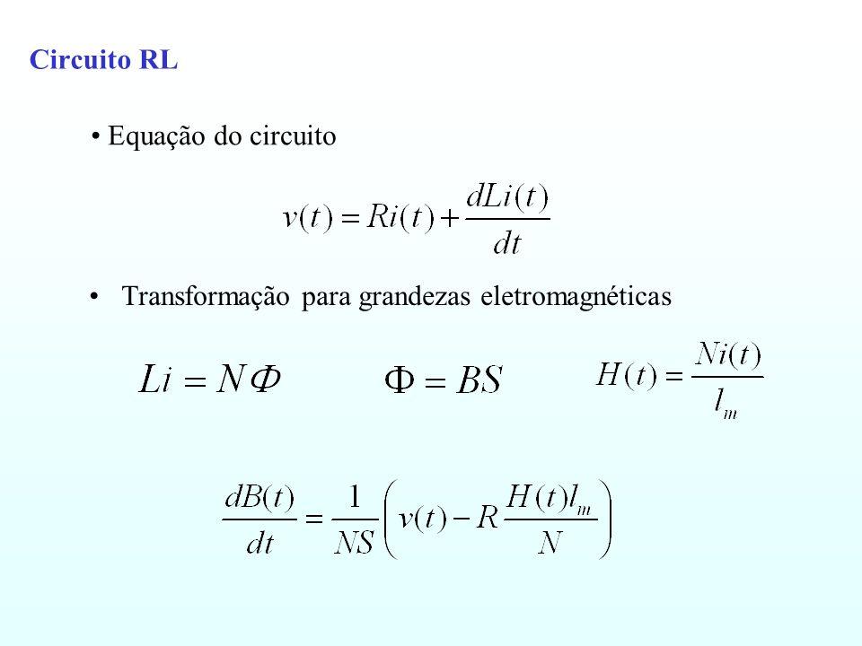 Circuito RL Transformação para grandezas eletromagnéticas Equação do circuito