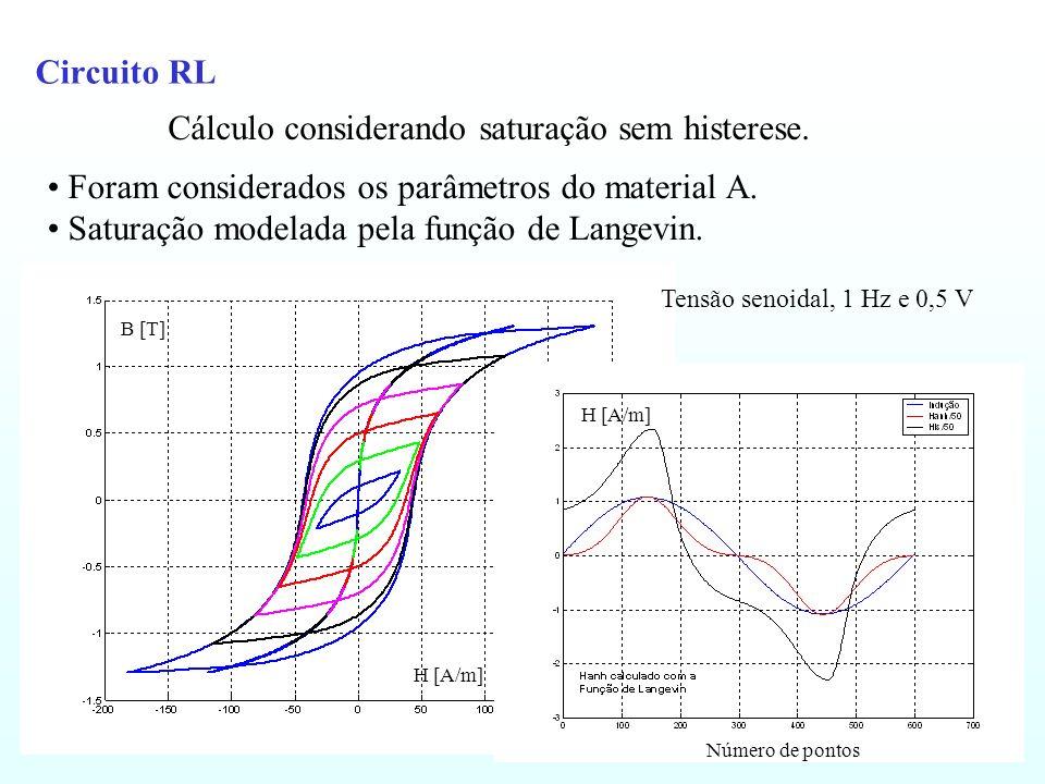 Circuito RL Cálculo considerando saturação sem histerese. Foram considerados os parâmetros do material A. Saturação modelada pela função de Langevin.