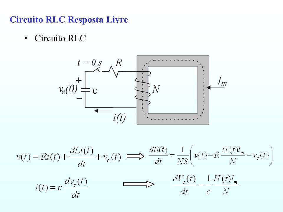 Circuito RLC Resposta Livre Circuito RLC