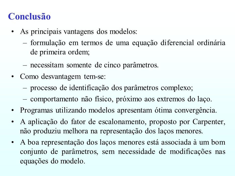Conclusão As principais vantagens dos modelos: –formulação em termos de uma equação diferencial ordinária de primeira ordem; –necessitam somente de ci