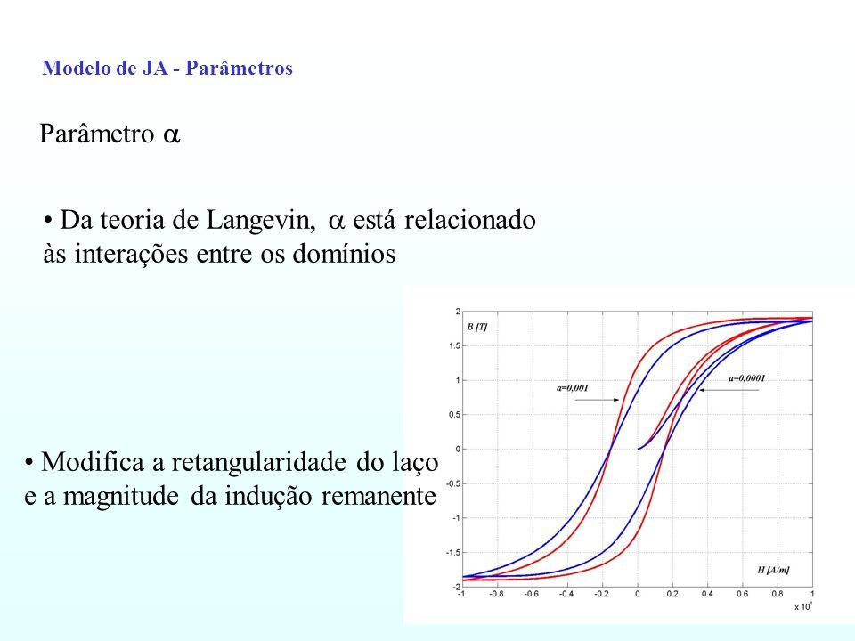 Modelo de JA - Parâmetros Parâmetro Da teoria de Langevin, está relacionado às interações entre os domínios Modifica a retangularidade do laço e a mag
