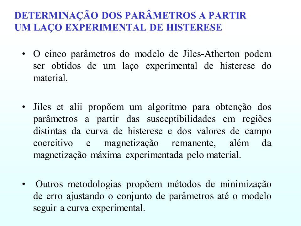 DETERMINAÇÃO DOS PARÂMETROS A PARTIR UM LAÇO EXPERIMENTAL DE HISTERESE O cinco parâmetros do modelo de Jiles-Atherton podem ser obtidos de um laço exp