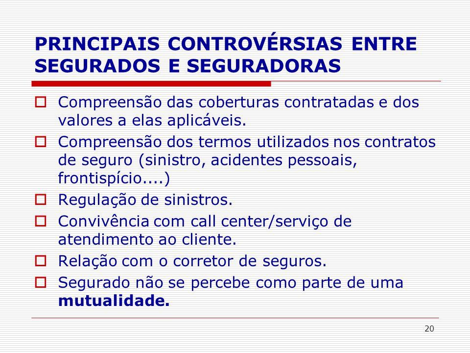 PRINCIPAIS CONTROVÉRSIAS ENTRE SEGURADOS E SEGURADORAS Compreensão das coberturas contratadas e dos valores a elas aplicáveis. Compreensão dos termos