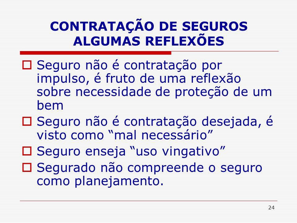 24 CONTRATAÇÃO DE SEGUROS ALGUMAS REFLEXÕES Seguro não é contratação por impulso, é fruto de uma reflexão sobre necessidade de proteção de um bem Segu