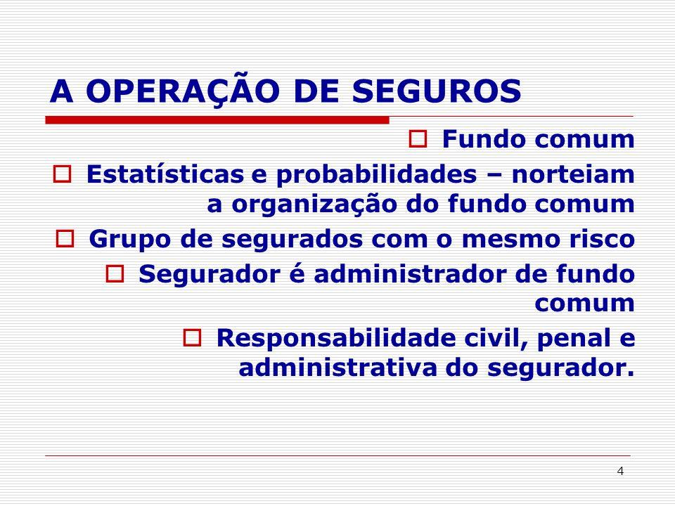 4 A OPERAÇÃO DE SEGUROS Fundo comum Estatísticas e probabilidades – norteiam a organização do fundo comum Grupo de segurados com o mesmo risco Segurad