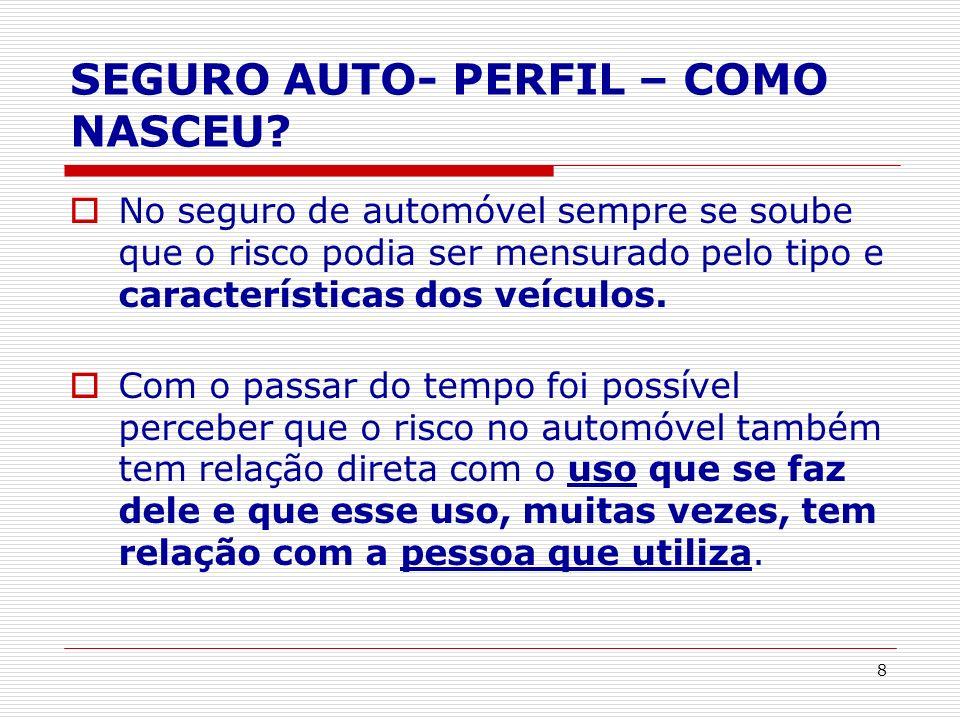 8 SEGURO AUTO- PERFIL – COMO NASCEU? No seguro de automóvel sempre se soube que o risco podia ser mensurado pelo tipo e características dos veículos.
