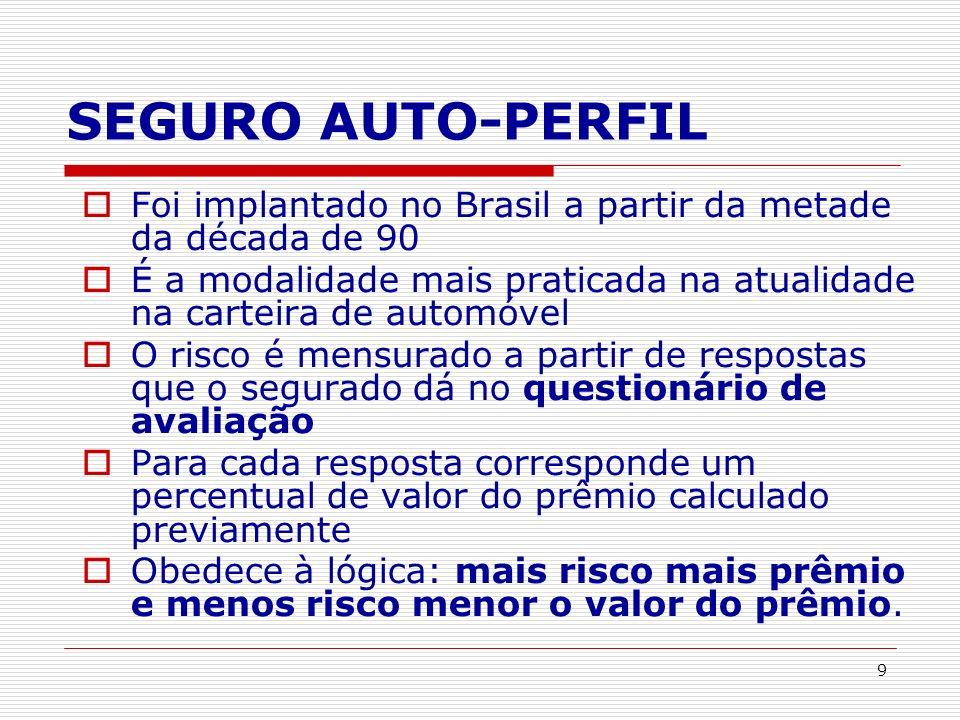 9 SEGURO AUTO-PERFIL Foi implantado no Brasil a partir da metade da década de 90 É a modalidade mais praticada na atualidade na carteira de automóvel