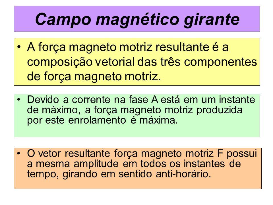 A força magneto motriz resultante é a composição vetorial das três componentes de força magneto motriz. Campo magnético girante Devido a corrente na f