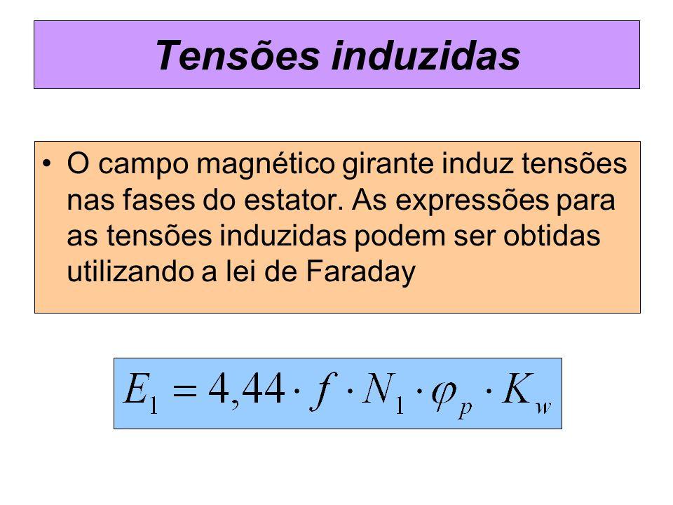Tensões induzidas O campo magnético girante induz tensões nas fases do estator. As expressões para as tensões induzidas podem ser obtidas utilizando a