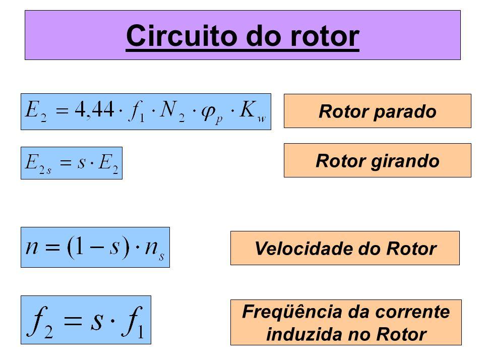Circuito do rotor Rotor parado Rotor girando Freqüência da corrente induzida no Rotor Velocidade do Rotor