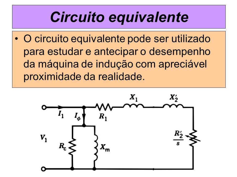 Circuito equivalente O circuito equivalente pode ser utilizado para estudar e antecipar o desempenho da máquina de indução com apreciável proximidade