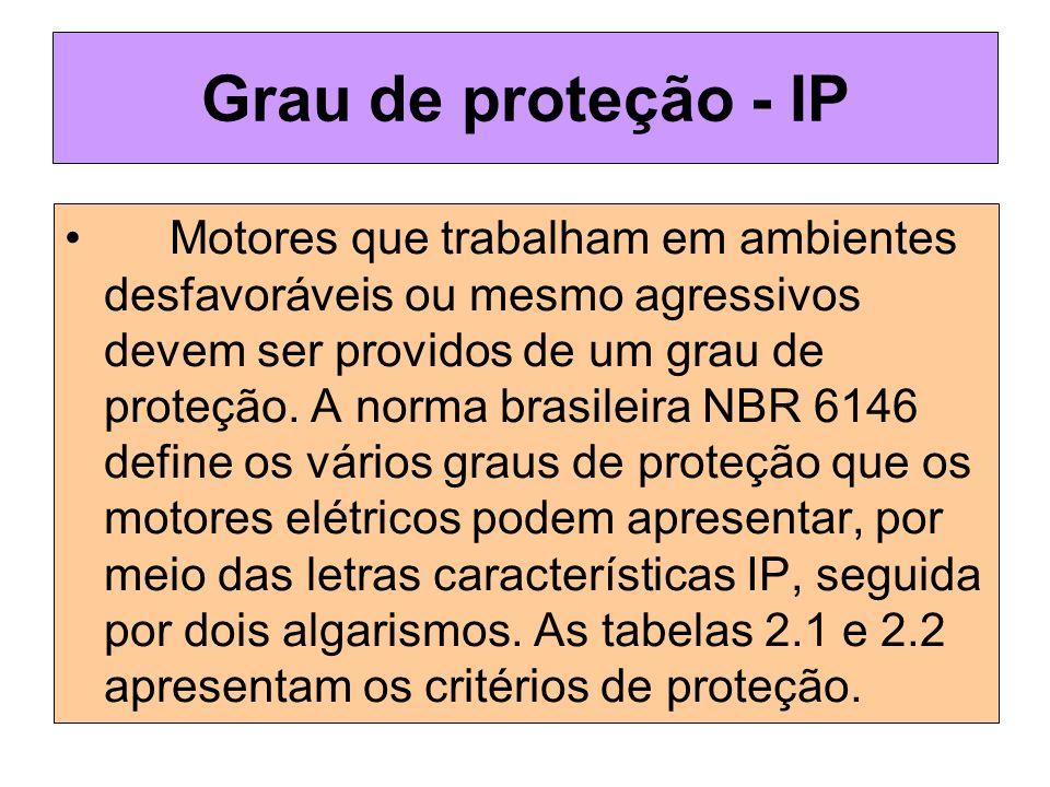 Grau de proteção - IP Motores que trabalham em ambientes desfavoráveis ou mesmo agressivos devem ser providos de um grau de proteção. A norma brasilei