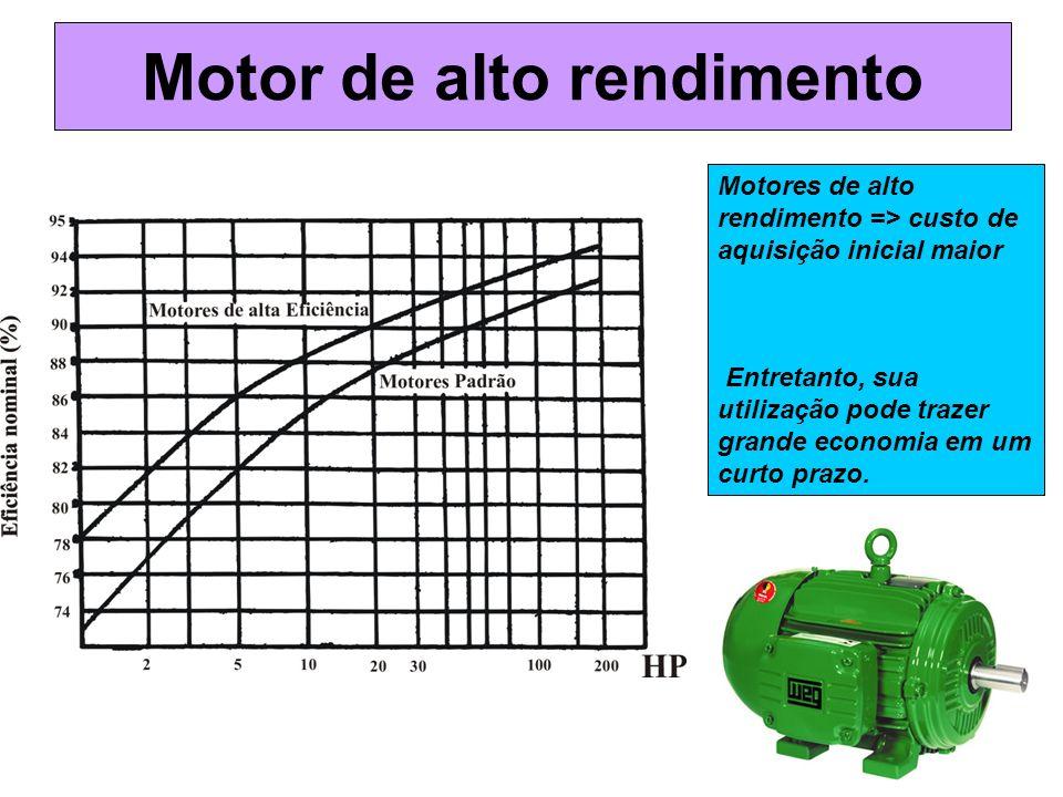 Motor de alto rendimento Motores de alto rendimento => custo de aquisição inicial maior Entretanto, sua utilização pode trazer grande economia em um c