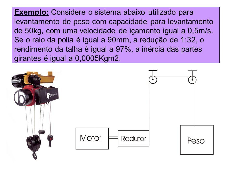 Exemplo: Considere o sistema abaixo utilizado para levantamento de peso com capacidade para levantamento de 50kg, com uma velocidade de içamento igual