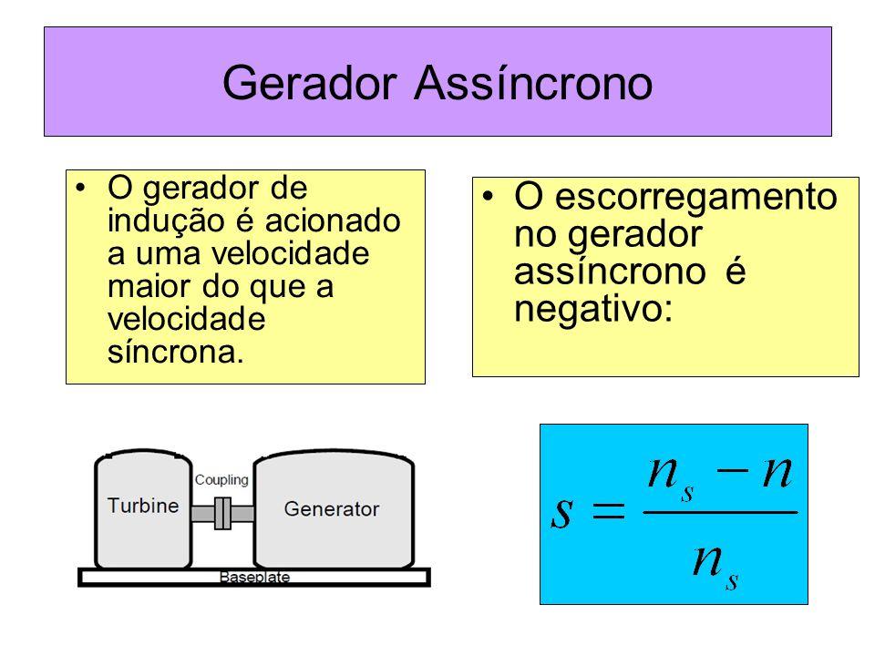 Gerador Assíncrono O escorregamento no gerador assíncrono é negativo: O gerador de indução é acionado a uma velocidade maior do que a velocidade síncr