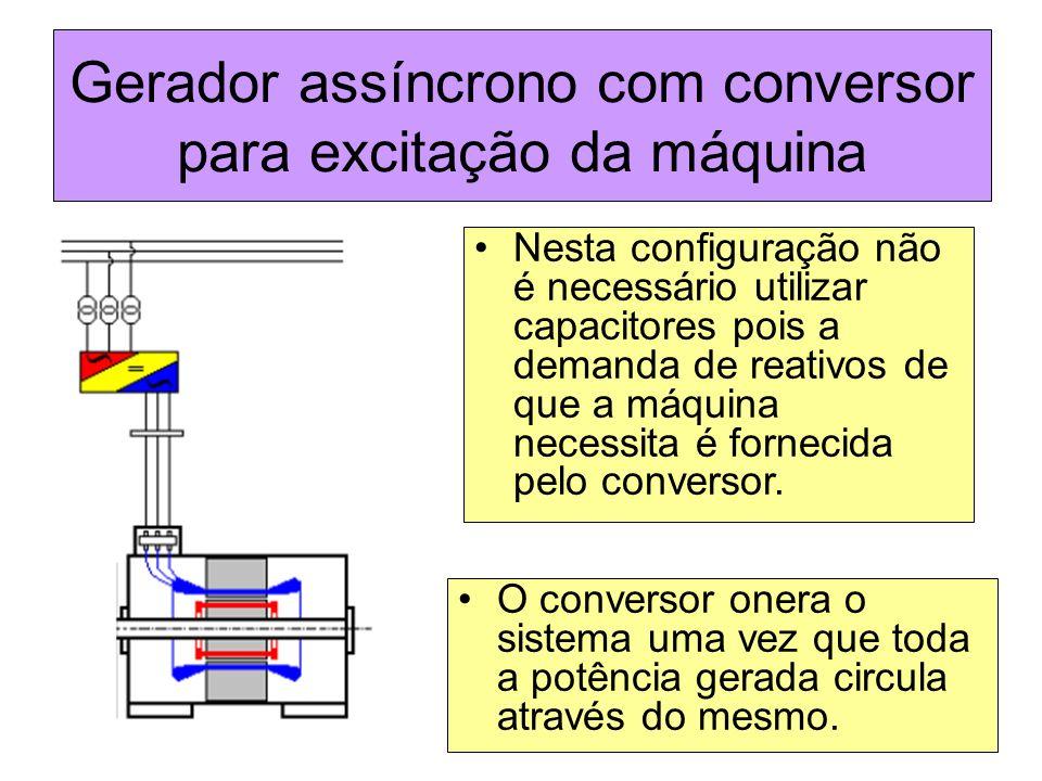 Gerador assíncrono com conversor para excitação da máquina Nesta configuração não é necessário utilizar capacitores pois a demanda de reativos de que