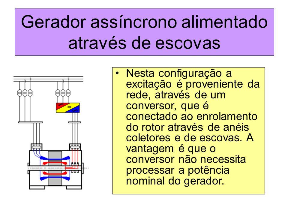 Gerador assíncrono alimentado através de escovas Nesta configuração a excitação é proveniente da rede, através de um conversor, que é conectado ao enr