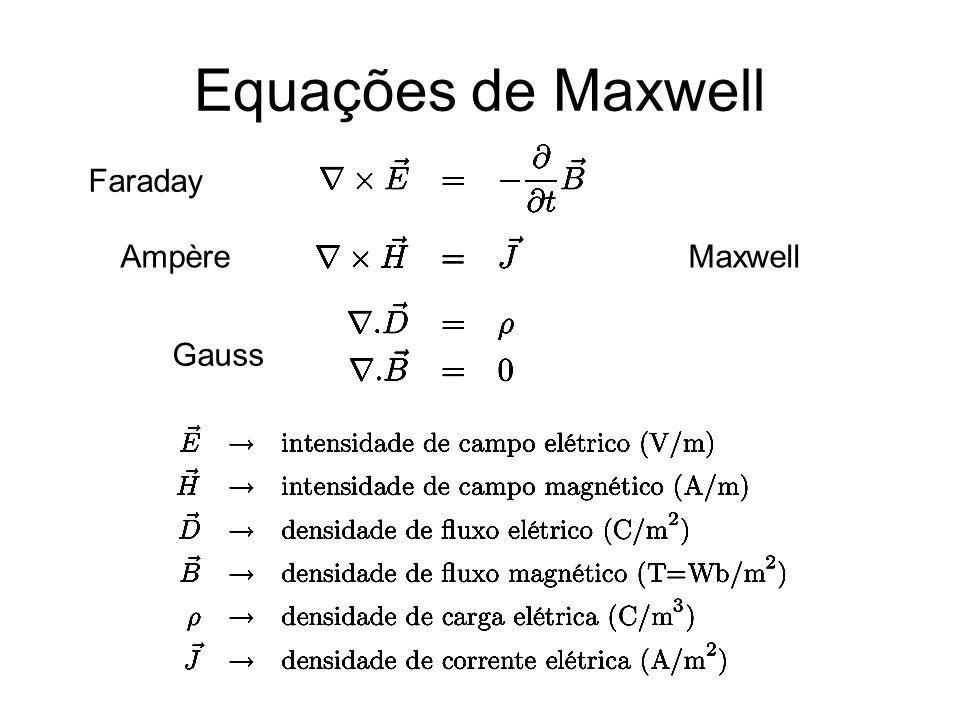 Equações de Maxwell Faraday Ampère Gauss Maxwell