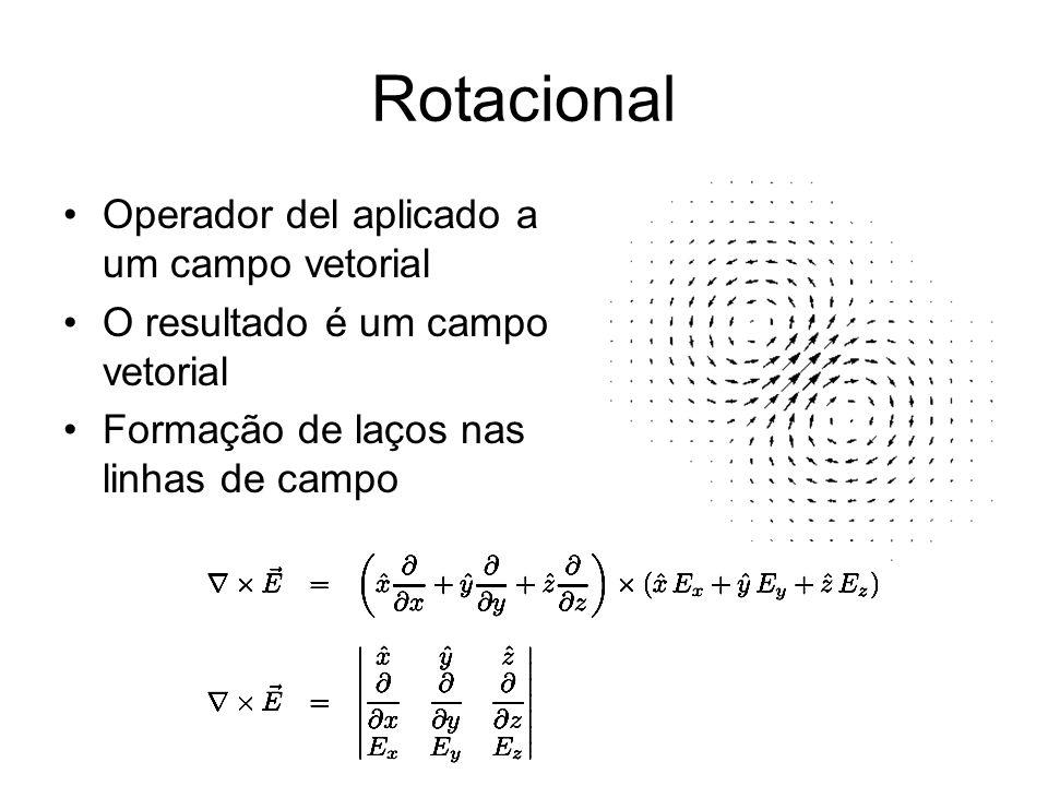 Rotacional Operador del aplicado a um campo vetorial O resultado é um campo vetorial Formação de laços nas linhas de campo