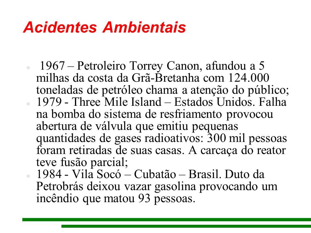 Acidentes Ambientais 1967 – Petroleiro Torrey Canon, afundou a 5 milhas da costa da Grã-Bretanha com 124.000 toneladas de petróleo chama a atenção do