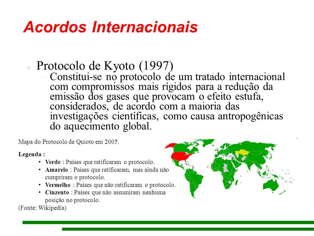 Acordos Internacionais Protocolo de Kyoto (1997) Constitui-se no protocolo de um tratado internacional com compromissos mais rígidos para a redução da