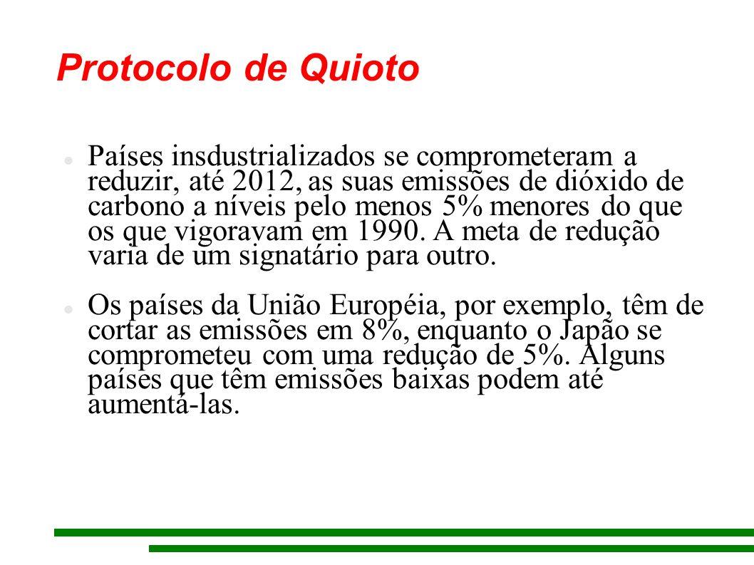 Protocolo de Quioto Países insdustrializados se comprometeram a reduzir, até 2012, as suas emissões de dióxido de carbono a níveis pelo menos 5% menor