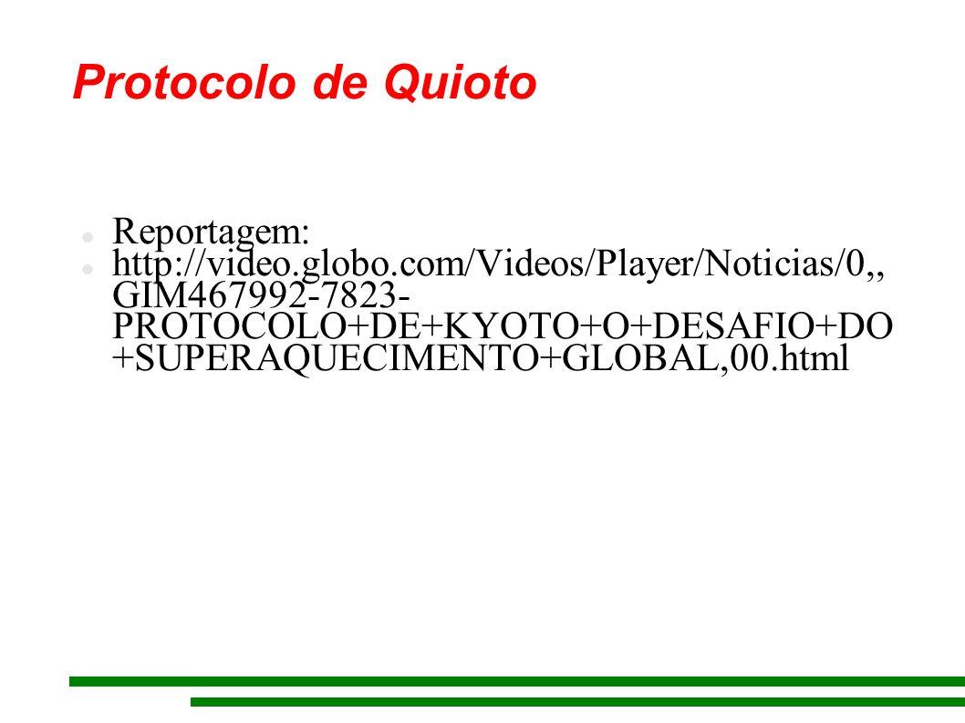 Protocolo de Quioto Reportagem: http://video.globo.com/Videos/Player/Noticias/0,, GIM467992-7823- PROTOCOLO+DE+KYOTO+O+DESAFIO+DO +SUPERAQUECIMENTO+GL