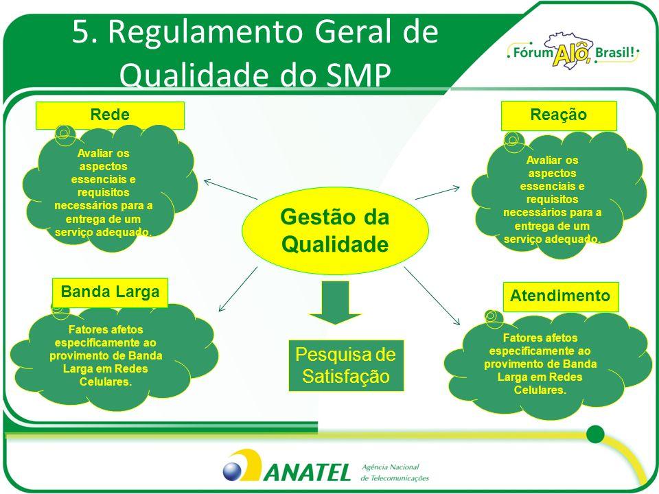 5. Regulamento Geral de Qualidade do SMP Gestão da Qualidade Rede Avaliar os aspectos essenciais e requisitos necessários para a entrega de um serviço