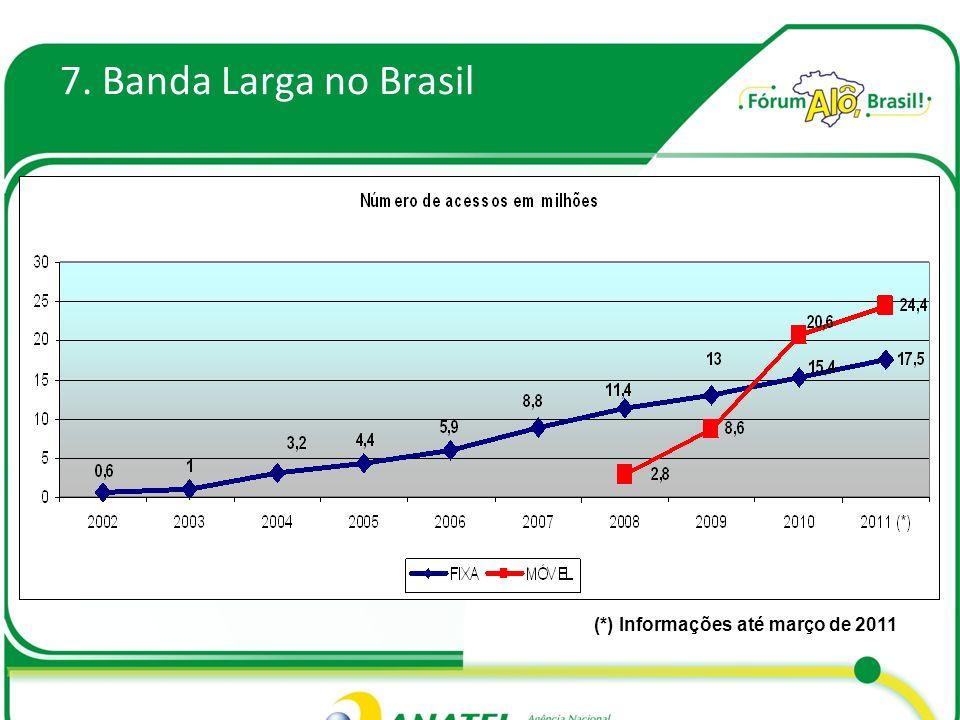 7. Banda Larga no Brasil (*) Informações até março de 2011