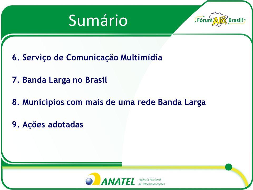 Sumário 6. Serviço de Comunicação Multimídia 7. Banda Larga no Brasil 8.