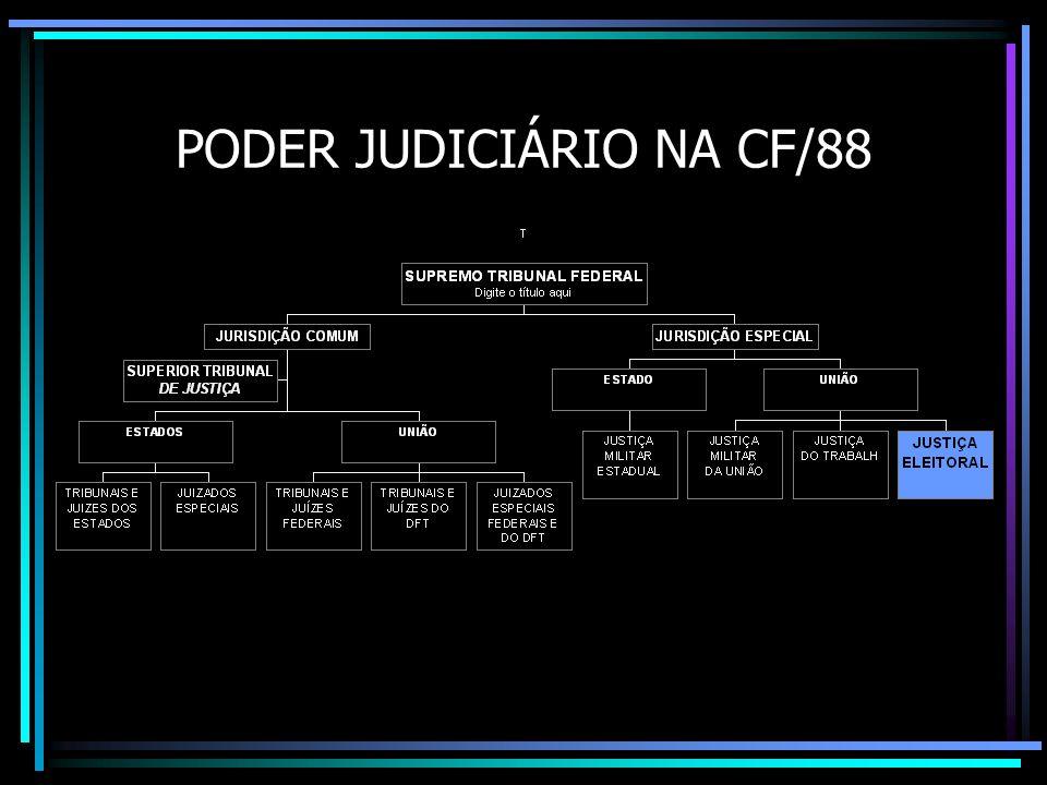 PODER JUDICIÁRIO NA CF/88