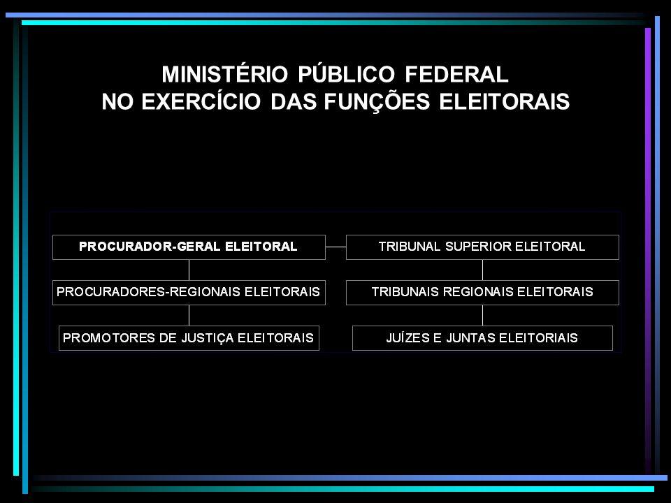 MINISTÉRIO PÚBLICO FEDERAL NO EXERCÍCIO DAS FUNÇÕES ELEITORAIS