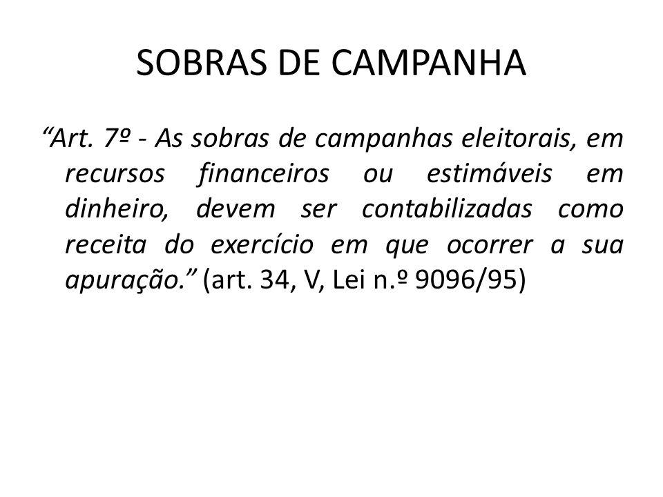 SOBRAS DE CAMPANHA Art. 7º - As sobras de campanhas eleitorais, em recursos financeiros ou estimáveis em dinheiro, devem ser contabilizadas como recei
